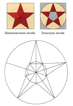 Как сделать из звезд круг
